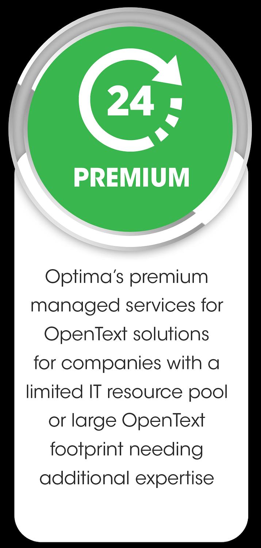 OTC-premium