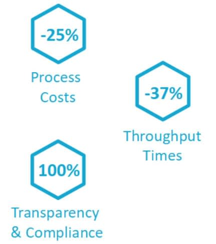 optima-celonis-transparency