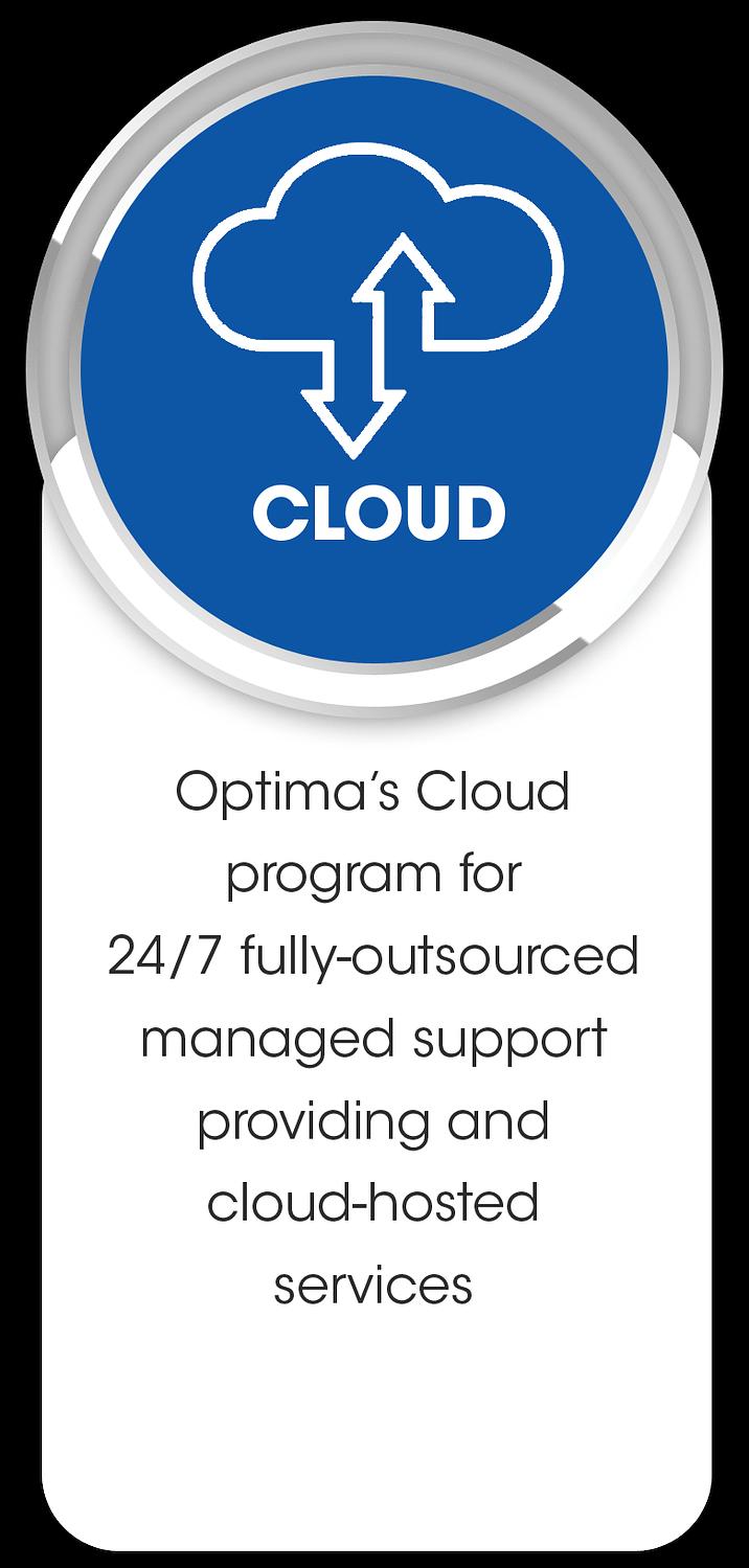 OTC-cloud